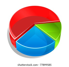 Color circle graph for design and business concept. Vector version also available in gallery
