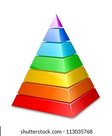 Color layered pyramid