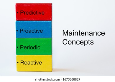 Colored toy blocks with the words: Reactive, Periodic, Proactive, Predictive. On the right side you see the Words: Maintenance Concepts against the white background