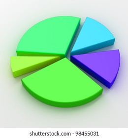 A colorful 3d pie chart graph over white. High resolution render