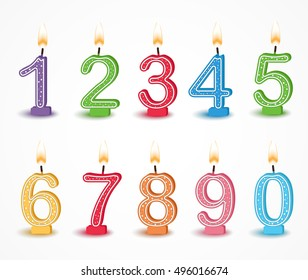 Colorful Birthday candle number