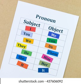 colorful english words on white sheet on brown table
