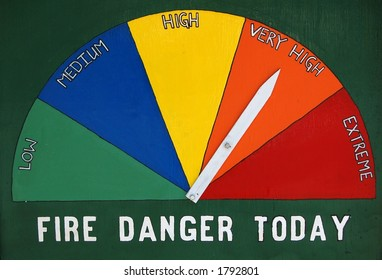 A colorful fire danger sign