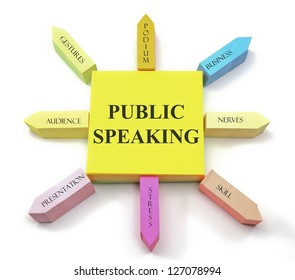 A colorful sticky note arrangement shows a public speaking concept with gestures, podium, business, nerves, audience, presentation, skill and stress labels.
