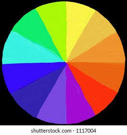colour wheel painted using digital brushes