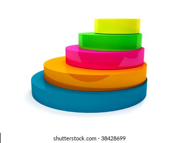 Colourful 3D pie chart isolated over a white background