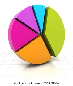 Colourful pie chart, 3d render, white background