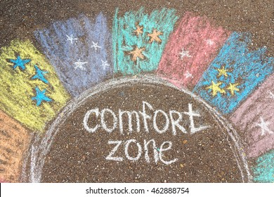 Comfort zone concept. Comfort zone circle surrounded by rainbow stripes painted with chalk on the asphalt.