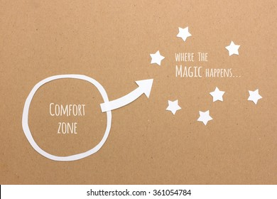 Comfort zone and where the magic & success happens - motivational quote and encouragement to leave your comfort zone
