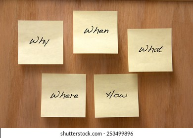 Common questions in life written on a board