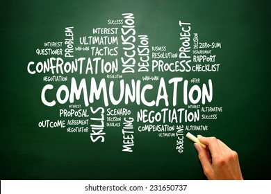 Communication concept word cloud, presentation background