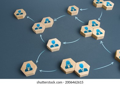 Communication of people in the business of the company. Delegation of work and responsibilities. Functioning of departments and divisions of the company. Decentralized networking. Teamwork cooperation