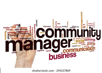 Community manager word cloud