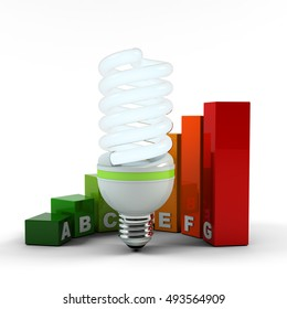 Compact fluorescent lamp, ecological metaphor. Ecology environment and saving energy, fluorescent light bulb . Energy performance scale. Energy saving solutions. Efficiency symbol. 3D rendering.