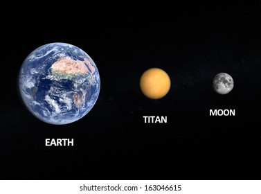 A comparison between the planet Earth, the Moon and the Saturn Moon Titan on a starry background with english captions.