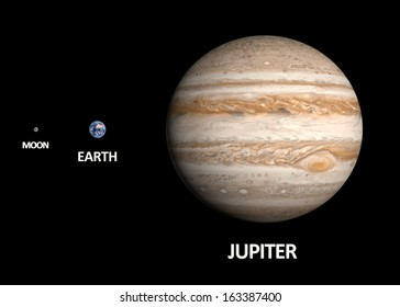 A comparison between the planets Earth and Jupiter and the Moon on a clean black background with english captions.