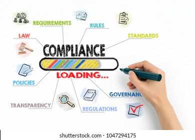 Compliance Concept. Chart with keywords and icons on white background