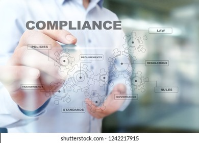 Compliance concept on virtual screen. Policy, Rules, Law Regulation.