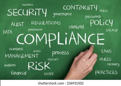 Compliance Word Cloud Concept Background