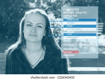 computer analysis of mental health. machine analysis of the emotional state of the girl concept of artificial intelligence.
