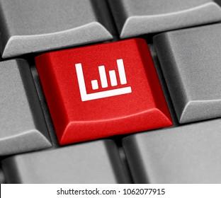 Computer key - bar chart