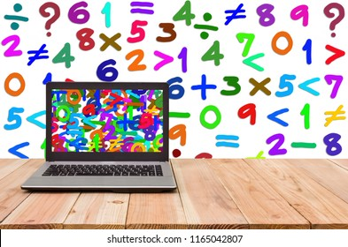 Computer on the table,Letter of Addition, Subtraction, Multiplication and number on the white board as background.