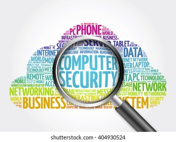 COMPUTER SECURITY word cloud with magnifying glass, business concept