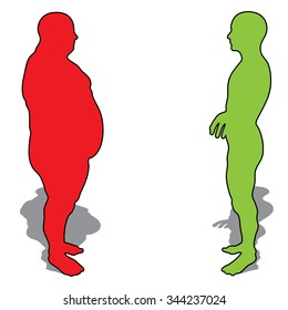 Concept 3D fat overweight vs slim fit diet with muscles young man silhouette isolated on white background metaphor weight loss, body, fitness, fatness, obesity, health, healthy, male, dieting, shape