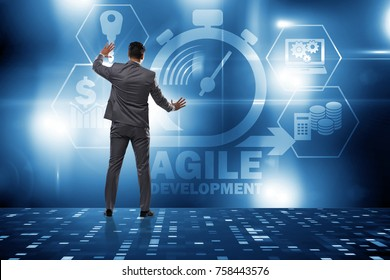 Concept of agile software development