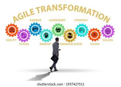 Concept of agile transformaion and reorganisation