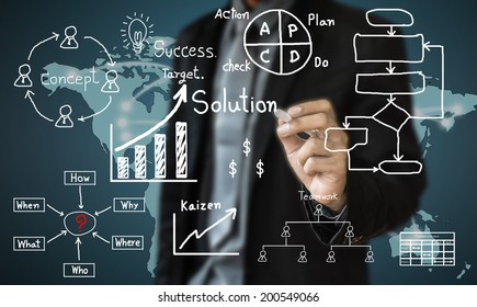 Concept business drawn aim for solution success on above