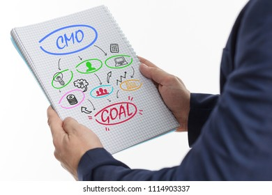 The concept of business, technology, the Internet and the network. A young businessman shows a successful scheme of work: CMO
