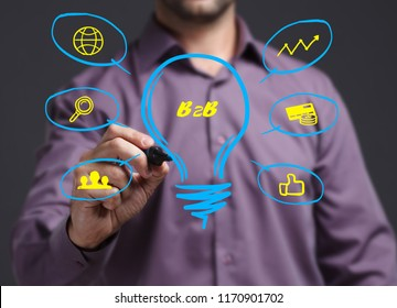 The concept of business, technology, the Internet and the network. Young businessman showing inscription: B2B