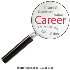 Concept of career consists of goal, interest, value, experience, vision, education and skill