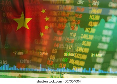 concept of china stock market ticker