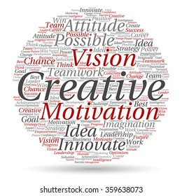 Concept or conceptual abstract creative business word cloud on white background  metaphor to teamwork, innovation, possible, creativity, leadership, management, successful, corporate, strategy