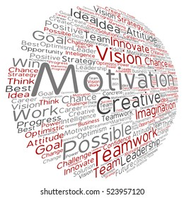 Concept or conceptual abstract creative business word cloud on white background, metaphor to teamwork, innovation, possible, creativity, leadership, management, successful, corporate, strategy