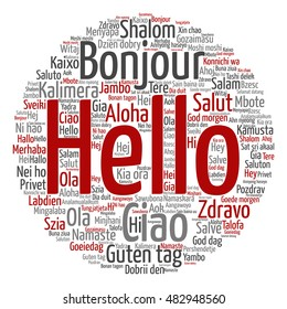 Concept or conceptual abstract round hello or greeting international word cloud in different languages or multilingual metaphor to world, foreign, worldwide, travel, translate, vacation or tourism