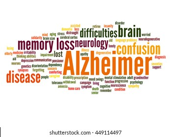 Concept conceptual Alzheimer`s disease symtoms abstract word cloud isolated on background, metaphor to care, loss, caregiving, aging, resistance, neurology, old, language, motor or resistance