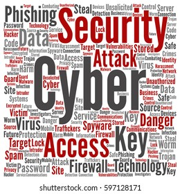 Concept or conceptual cyber security access technology square word cloud isolated on background metaphor to phishing, key, virus, data attack, crime, firewall, password, harm, spam protection