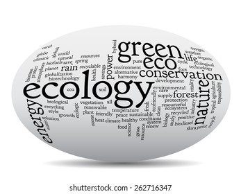 Concept or conceptual oval abstract green ecology and conservation word cloud text on white background, metaphor to environment, recycle, earth, alternative, protection, energy, eco friendly or bio