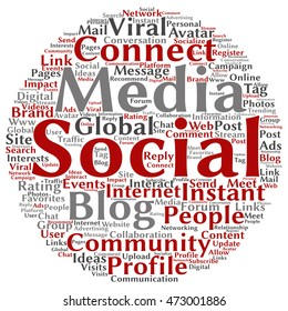 Concept or conceptual social media marketing or communication abstract round word cloud isolated on background metaphor to networking, community, technology, advertising, global, worldwide tagcloud