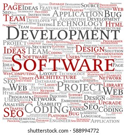 Concept or conceptual software development project coding technology square word cloud isolated on background metaphor to application, web design, seo, ideas, implementation, testing or upgrade