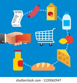 concept illustration of buying food meal in supermarket by credit card