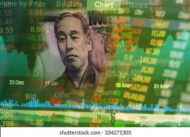 concept of Japanese 10000 YEN on stock market ticker
