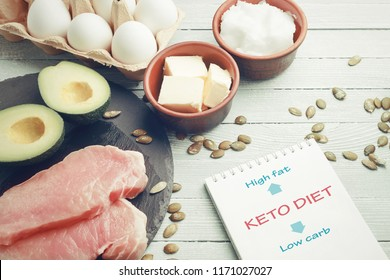 Concept of ketogenic diet. Notepad with text, dietary food on light table.
