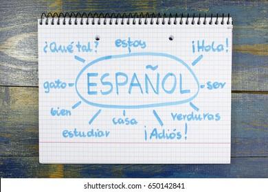 concept of learning spanish (espanol) language