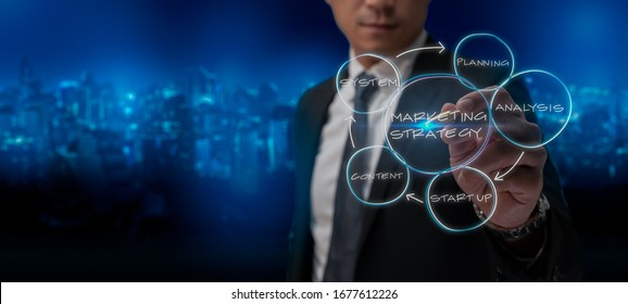 Concept of Marketing Strategy Business Advertising Plan content.Businessman pointing word markting strategy,planning,analysis,startup,content and system to development grow business.