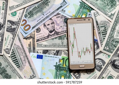 Concept with money american dollar and euros bills and mobile phone with the schedule of exchange rates. Cash dollars and euros.