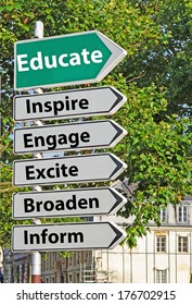 A concept road sign pointing in the direction of 'Educate' with some descriptive words underneath